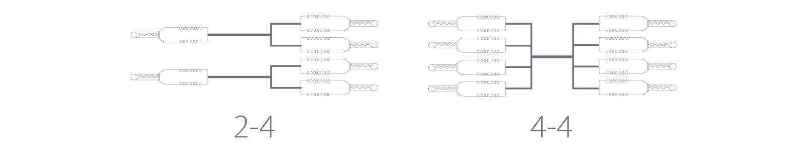 bi-wire configuration options